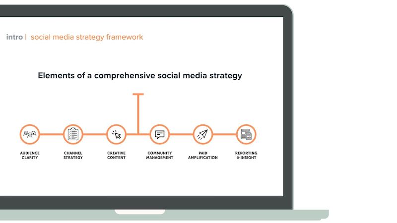 social-media-strategy-template-slide-2